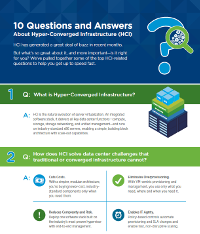 10 Questions About Hyper-Converged Infrastructure (HCI)