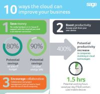 10 Ways the Cloud Can Improve Your Business